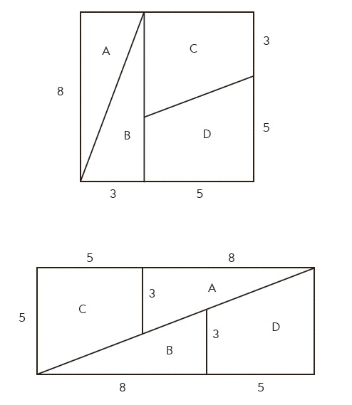 Геометричний Парадокс